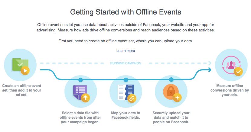 Offline Events Overview