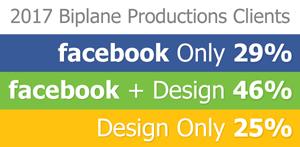 Facebook Clients